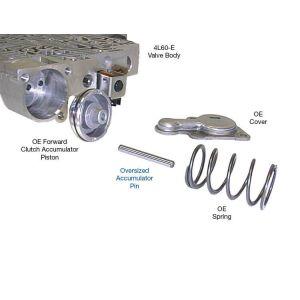 Pin, Forward Accumulator 4L60E .250OD(Oversized)